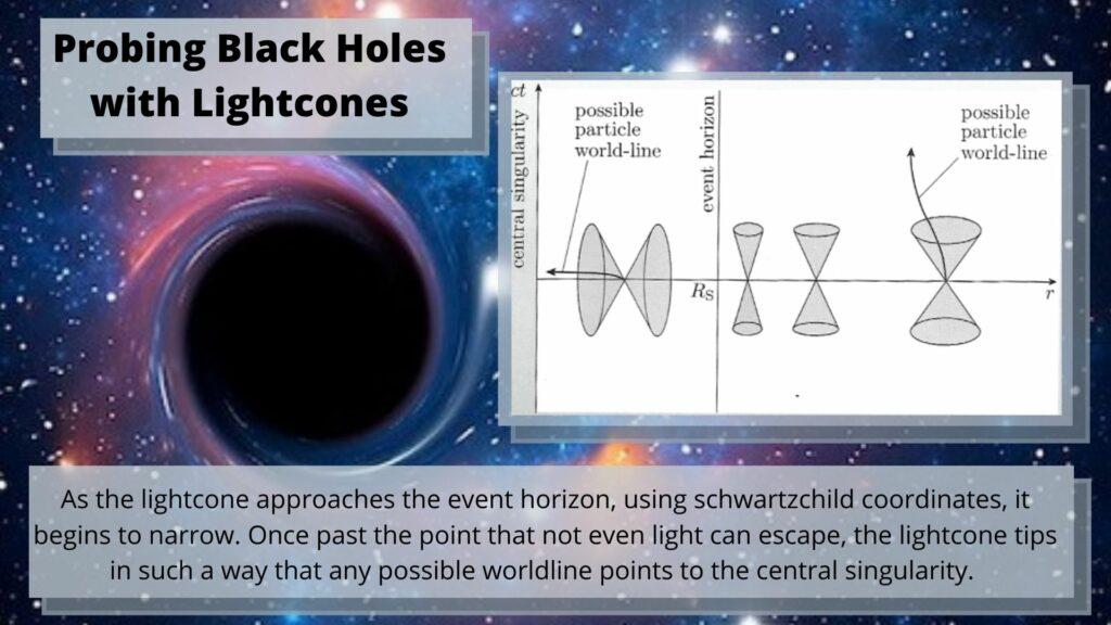 Probing Black Holes with Lightcones (Robert Lambourne/ Robert Lea)